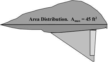 Area Distribution. A max = 45 ft 2