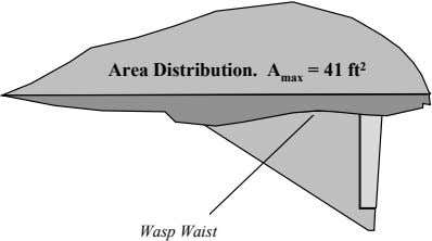 Area Distribution. A max = 41 ft 2 Wasp Waist