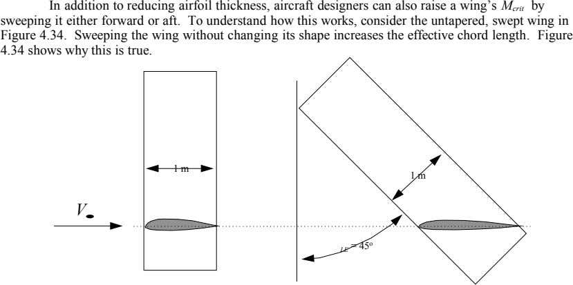 In addition to reducing airfoil thickness, aircraft designers can also raise a wing's M crit by