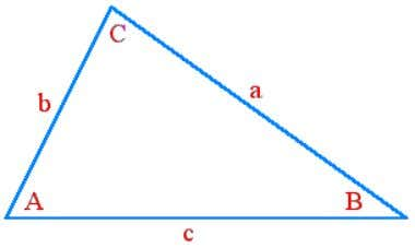 The area of the triangle is denoted by S or Δ . Basic Formulae and Results: