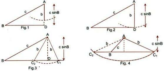(Fig. 4). This is, sometimes, called an ambiguous case. Alternative Method: By applying cosine rule, we