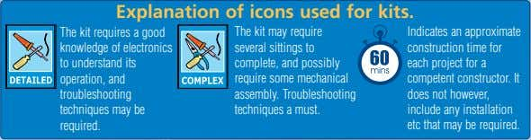Explanation of icons used for kits. The kit requires a good knowledge of electronics to