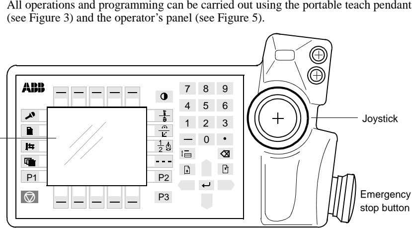 All operations and programming can be carried out using the portable teach pendant (see Figure