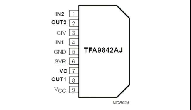 4.2.3 Pin Description Symbol Pin Description IN2 1 input 2 OUT2 2 loudspeaker terminal 2