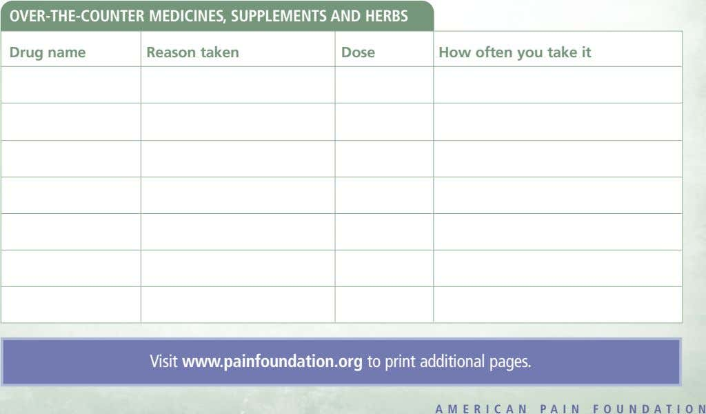 OVER-THE-COUNTER MEDICINES, SUPPLEMENTS AND HERBS Drug name Reason taken Dose How often you take it