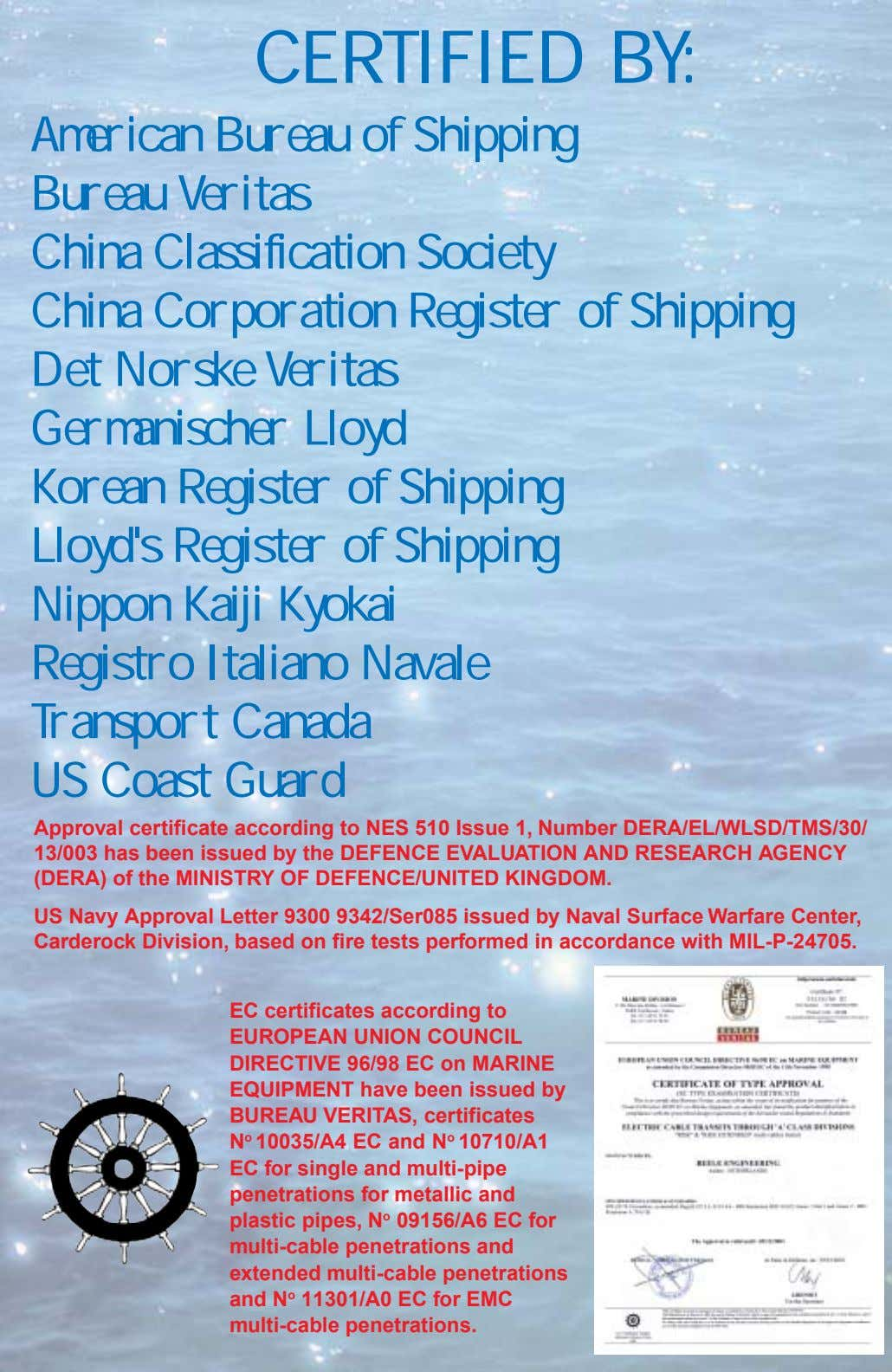 CERTIFIED BY: American Bureau of Shipping Bureau Veritas China Classification Society China Corporation Register of