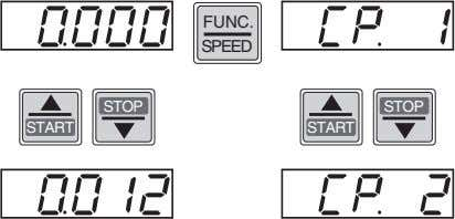 FUNC. SPEED STOP STOP START START