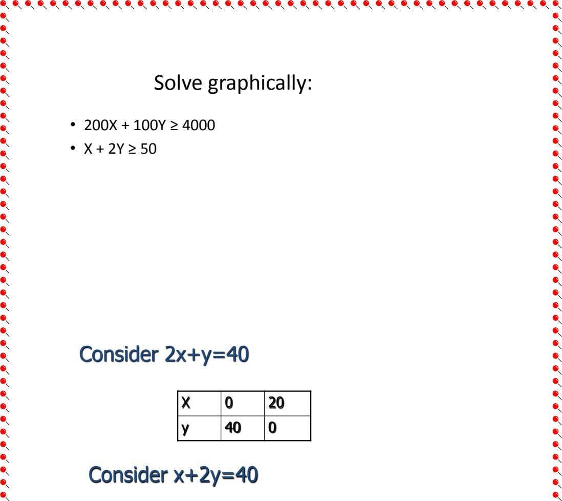 Solve graphically: • 200X + 100Y ≥ 4000 • X + 2Y ≥ 50 Consider
