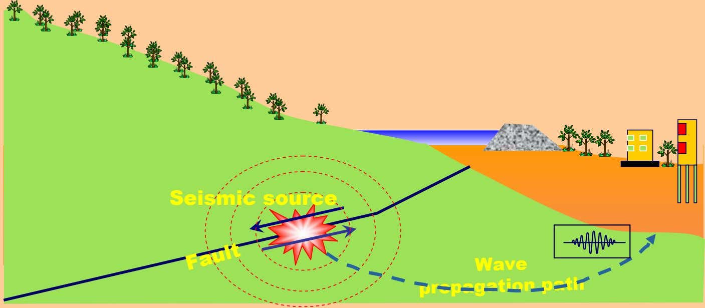 Seismic source 0,20 0,15 0,10 0,05 Wave 0,00 0 5 10 15 20 -0,05 -0,10