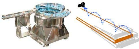 cleaning baths, Pile drivers, Shakers in Modal analysis, Vibratory Screens, Shakers and Sieving machines in Foundries