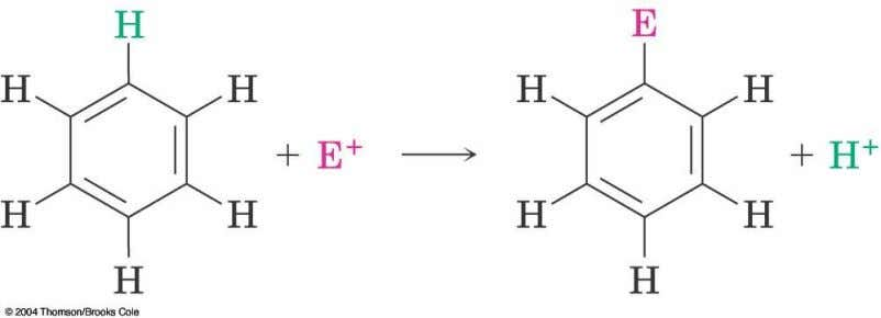 Substitution Reactions of Benzene and Its Derivatives  Benzene is aromatic: a cyclic conjugated compound with