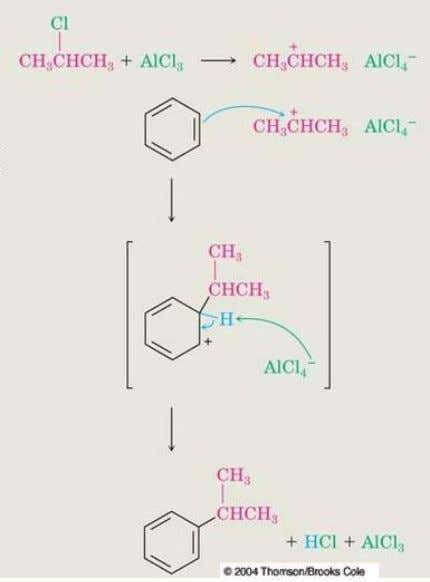 16.3 Alkylation of Aromatic Rings: The Friedel – Crafts Reaction  Aromatic substitution of a R
