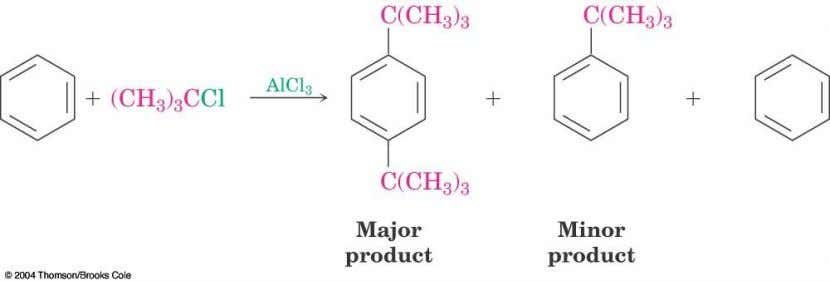 Control Problems  Multiple alkylations can occur because the first alkylation is activating McMurry Organic Chemistry