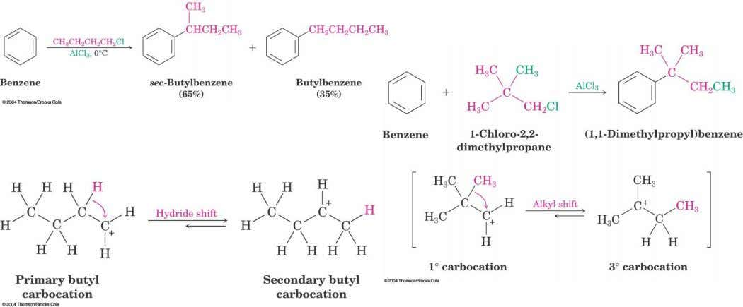 Carbocation Rearrangements During Alkylation  Similar to those that occur during electrophilic additions to alkenes 