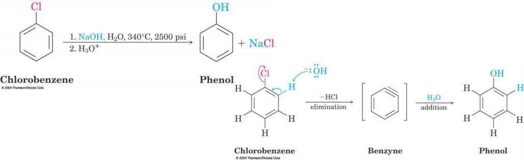 16.9 Benzyne  Phenol is prepared on an industrial scale by treatment of chlorobenzene with dilute