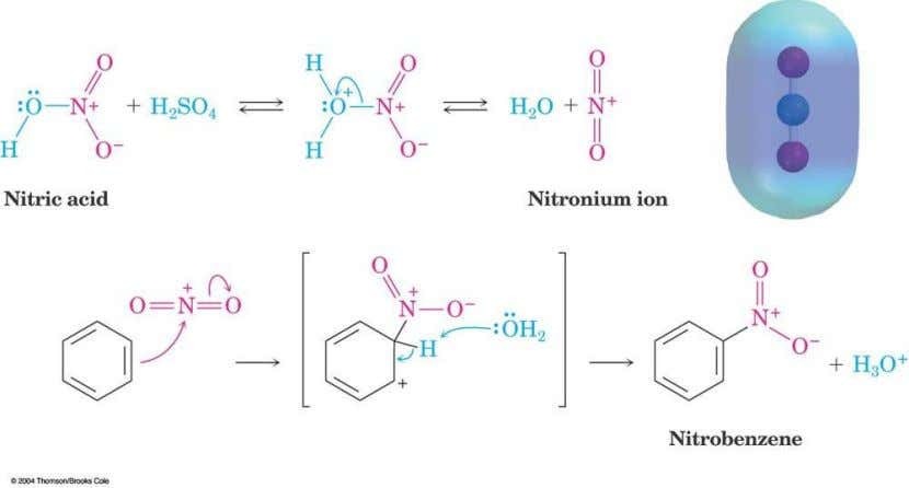 Aromatic Nitration  The combination of nitric acid and sulfuric acid produces NO (nitronium ion) 