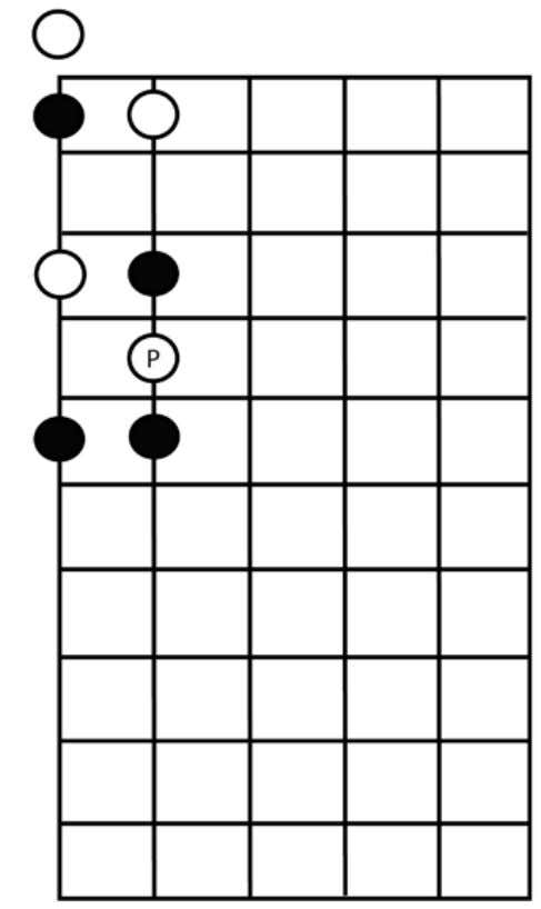 scale on the first 2 strings, low E & A ( Ex. 1): Ex. 1 About