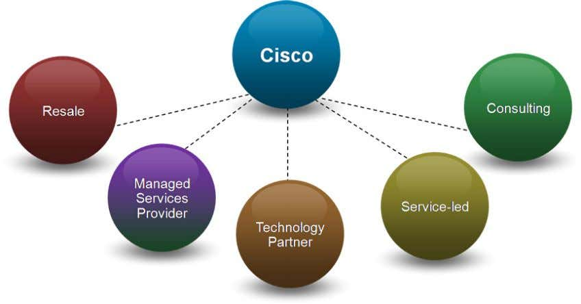 Figure 1. Cisco Collaboration Alliance and Partner Ecosystem To facilitate the shift toward collaboration as a