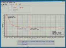 Elongation Test Printer Chart Tensile Tensile Properties Properties DDACon-Software A program for recording, saving and