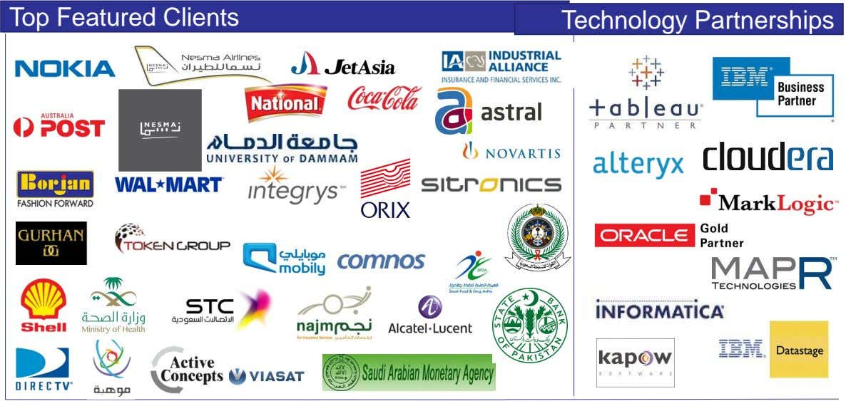 Top Featured Clients Technology Partnerships