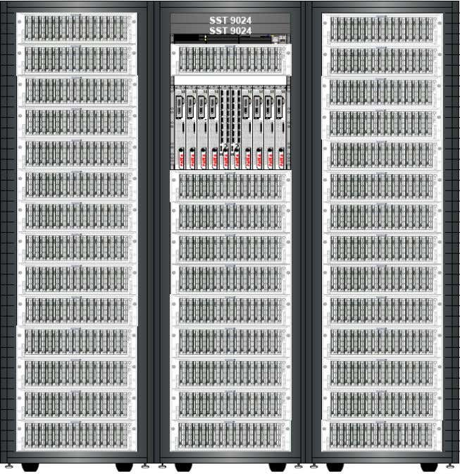 Appliance – An Example Panta 2700 Data Warehouse Appliance • 8 Blade RAC cluster • 4