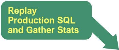 Replay Production SQL and Gather Stats
