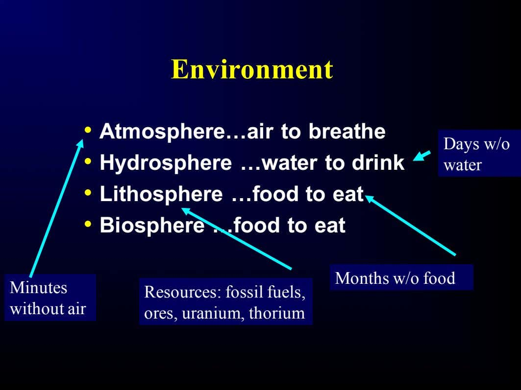 Environment • Atmosphere…air to breathe • Hydrosphere …water to drink Days w/o water • Lithosphere