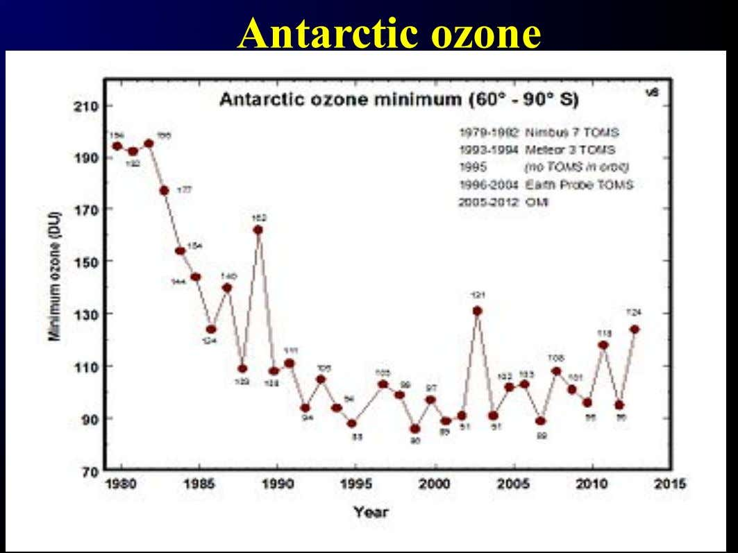 Antarctic ozone Total Ozone Mapping Spectrometer