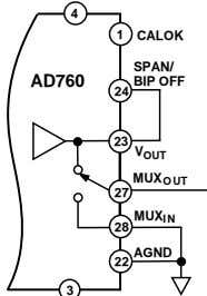 4 1 CALOK SPAN/ AD760 BIP OFF 24 23 V OUT MUX OUT 27 MUX