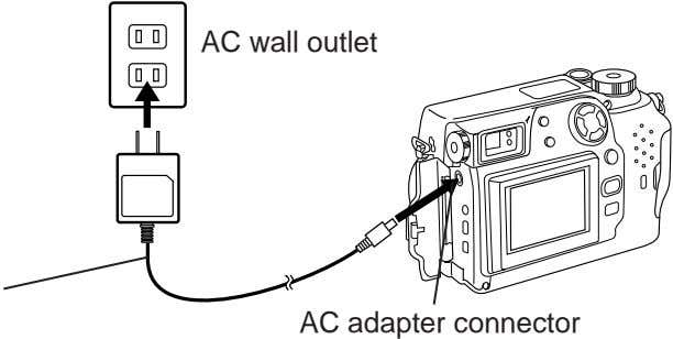 AC wall outlet AC adapter connector