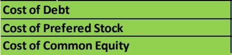 Cost of Debt Cost of Prefered Stock Cost of Common Equity