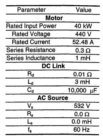 1096 IEEE TRANSACTIONS ON POWER DELIVERY, VOL. 15, NO. 3, JULY 2000 Fig. 2. DC link