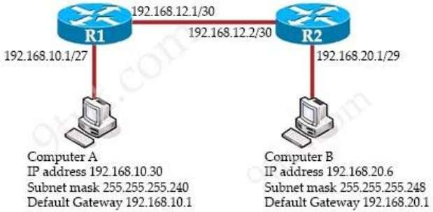 A. The Subnet mask for Computer A is incorrect B. The default gateway address for