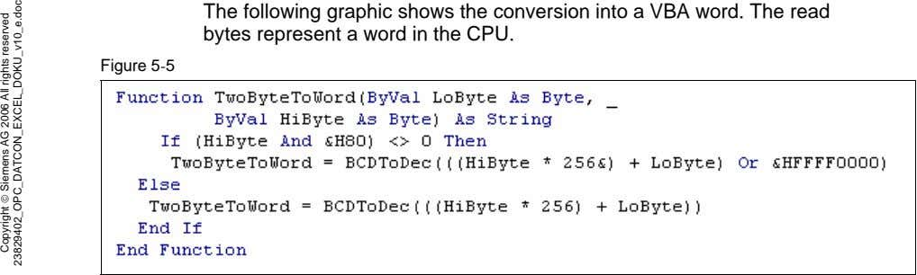 The following graphic shows the conversion into a VBA word. The read bytes represent a