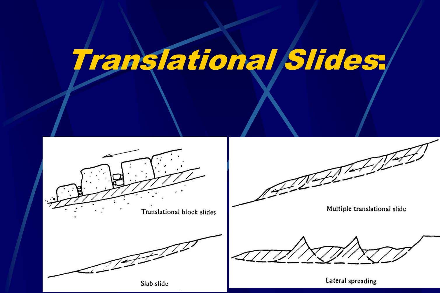 Translational Slides:
