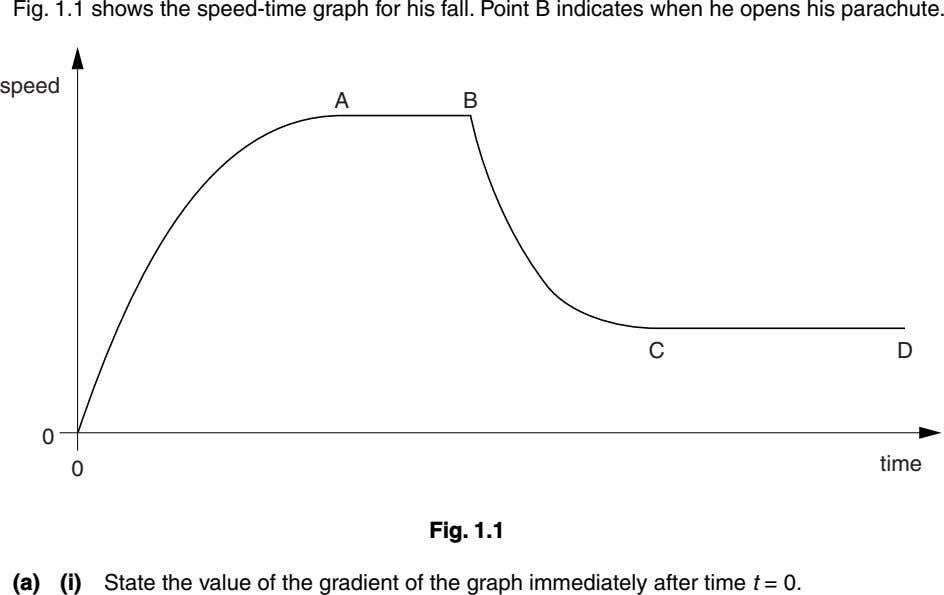 Fig. 1.1 shows the speed-time graph for his fall. Point B indicates when he opens