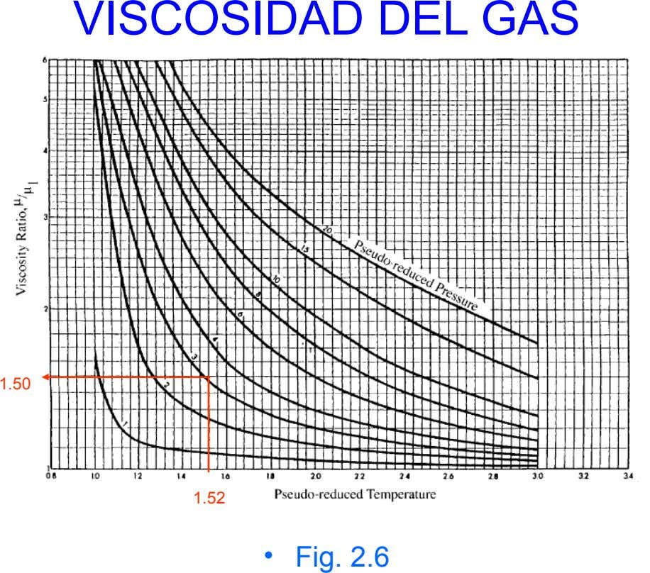 VISCOSIDAD DEL GAS 1.50 1.52 • Fig. 2.6