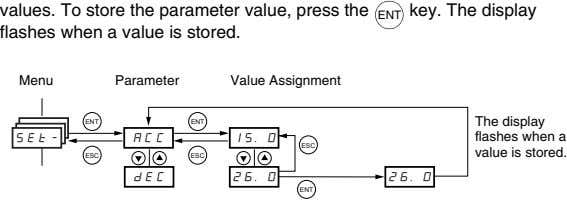 values. To store the parameter value, press the flashes when a value is stored. key.