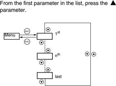 From the first parameter in the list, press the parameter. ENT st 1 Menu ESC