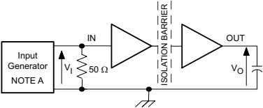 IN OUT Input Generator V 50 V I O NOTE A ISOLATION BARRIER