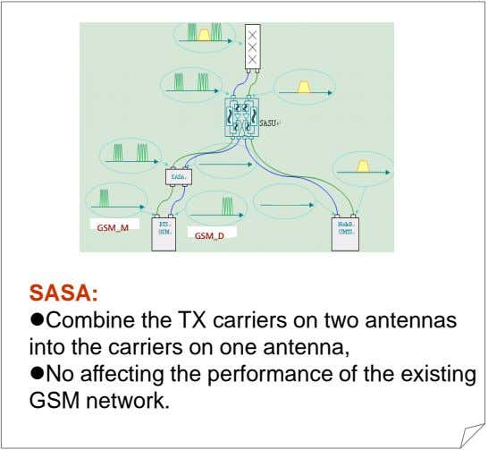 GSM_M GSM_D SASA: Combine the TX carriers on two antennas into the carriers on one