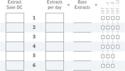 Extract Extracts Base = + Save DC per day Extracts 1 2 3 4 5
