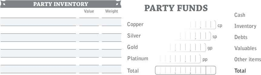 PARTY INVENTORY PARTY FUNDS Value Weight Cash Copper , cp Inventory Silver , , sp