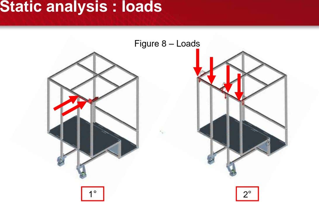 Static analysis : loads Figure 8 – Loads 1° 2°