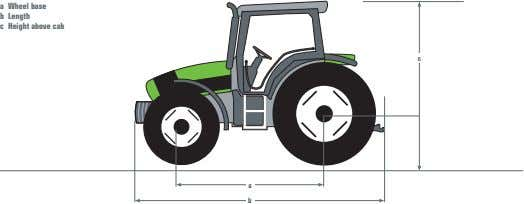 a Wheel base b Length c Height above cab c a b