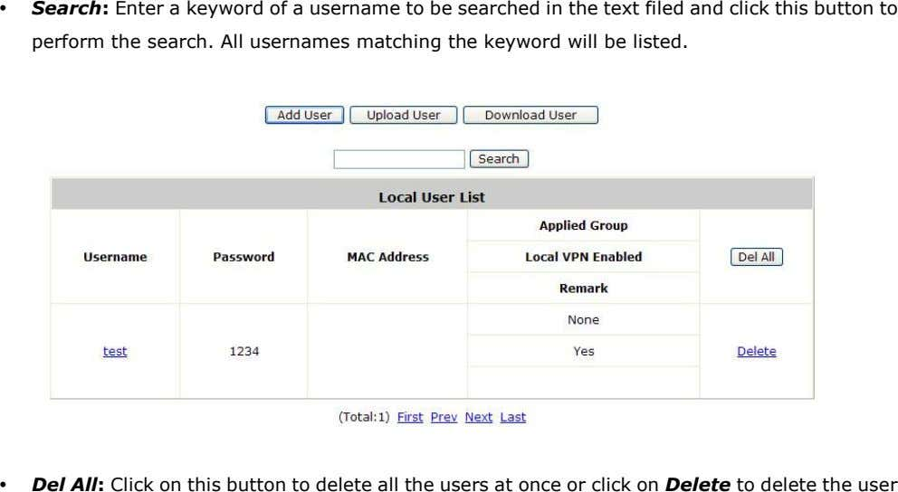 Search: Enter a keyword of a username to be searched in the text filed and