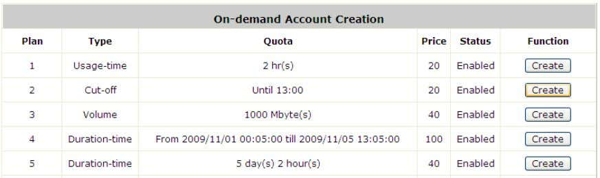 Function: Press Create button for the desired plan; the Creating an On-demand Account will appear for