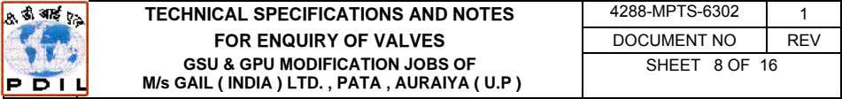 TECHNICAL SPECIFICATIONS AND NOTES FOR ENQUIRY OF VALVES 4288-MPTS-6302 1 DOCUMENT NO REV GSU &