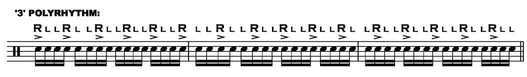 polyrhythm written out so you can see what's going on: ©Sam Brown Music 2012 www.drumsecrets.com Twitter: