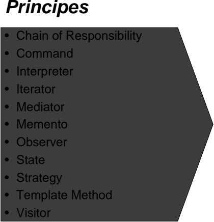 Principes • Chain of Responsibility • Command • Interpreter • Iterator • Mediator • Memento
